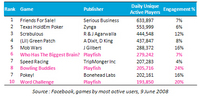 Facebook-top-10-games.jpg