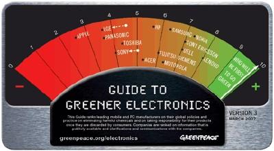 greenpeace-guide.jpg
