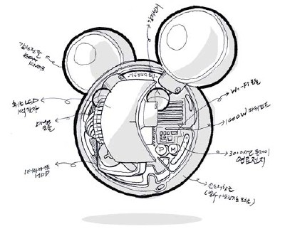 mickey-mouse-mp3.jpg