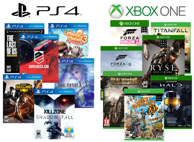 Does ps4 or xbox one have the best exclusives tech digest